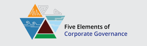 Five Elements of Corporate Governance