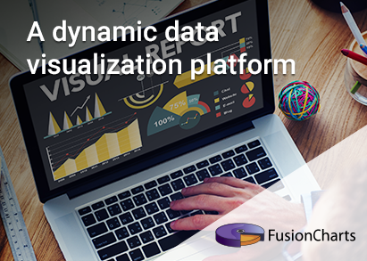 Fusion Charts Case Study